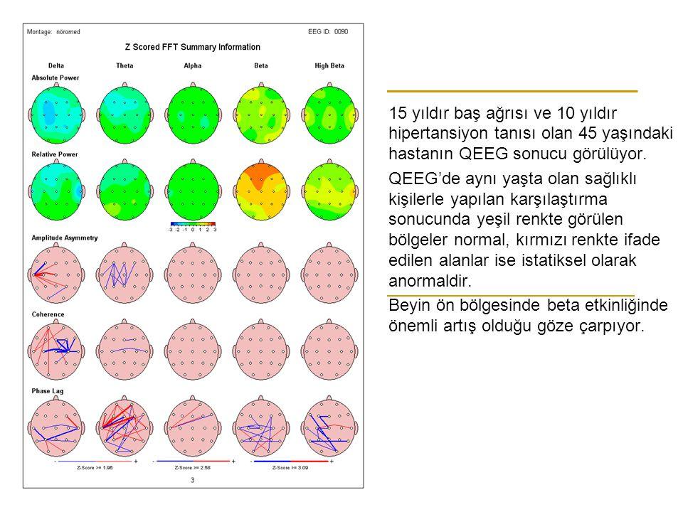 15 yıldır baş ağrısı ve 10 yıldır hipertansiyon tanısı olan 45 yaşındaki hastanın QEEG sonucu görülüyor. QEEG'de aynı yaşta olan sağlıklı kişilerle ya