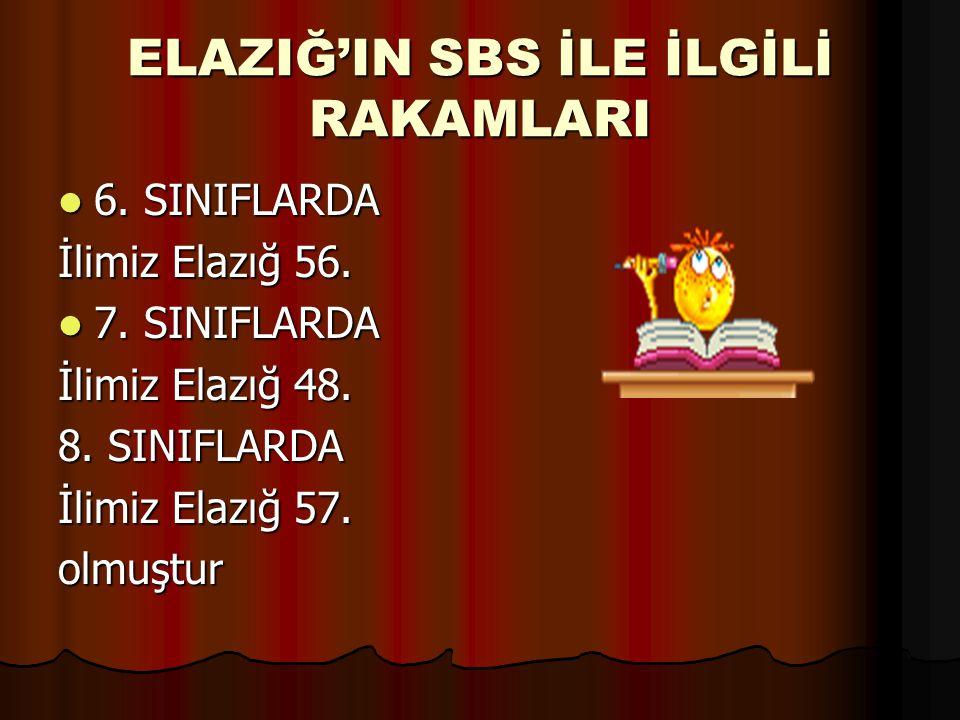 1) BİLGİ PATLAMASI:Bilginin yanı sıra 1) BİLGİ PATLAMASI:Bilginin yanı sıra bilginin elde ediliş yöntemleri nin de öğrencilere kazandırılmasına yöneliktir.