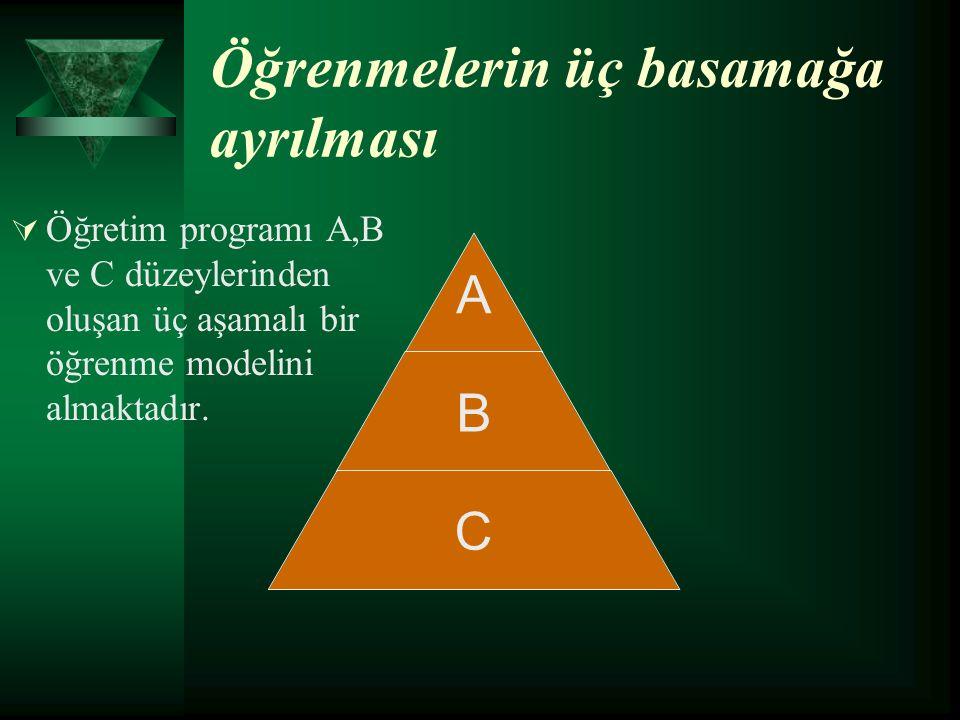 Öğrenmelerin üç basamağa ayrılması  Öğretim programı A,B ve C düzeylerinden oluşan üç aşamalı bir öğrenme modelini almaktadır.