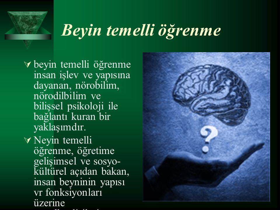 Beyin temelli öğrenme  beyin temelli öğrenme insan işlev ve yapısına dayanan, nörobilim, nörodilbilim ve bilişsel psikoloji ile bağlantı kuran bir yaklaşımdır.