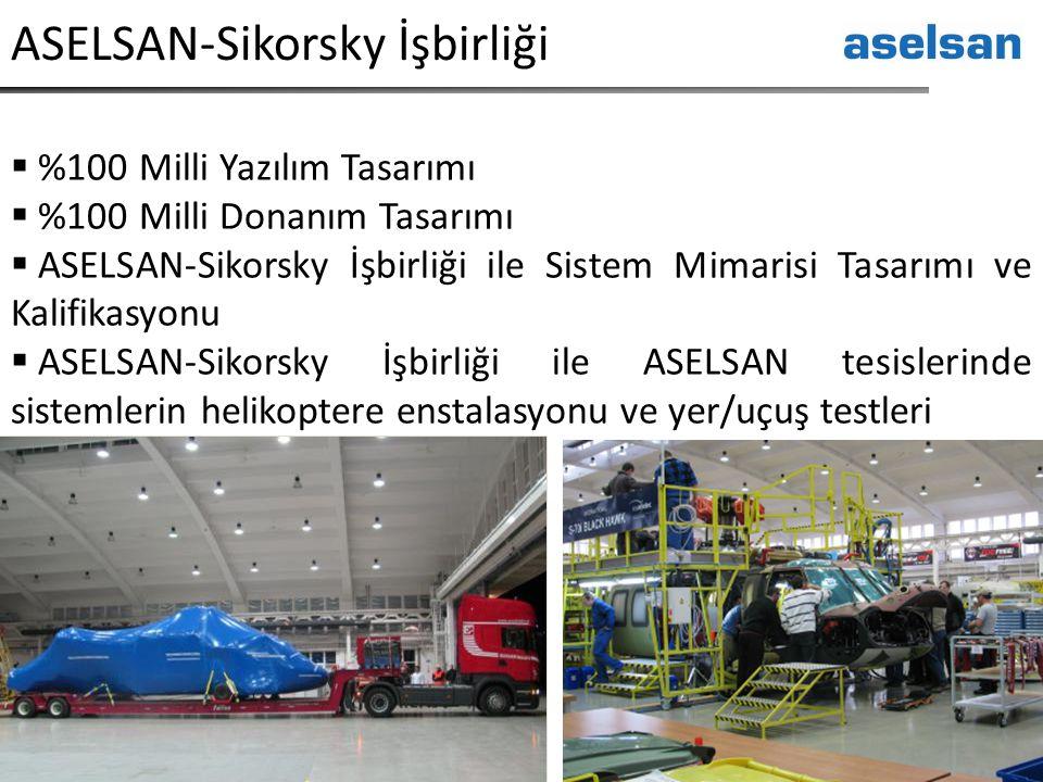 ASELSAN-Sikorsky İşbirliği  %100 Milli Yazılım Tasarımı  %100 Milli Donanım Tasarımı  ASELSAN-Sikorsky İşbirliği ile Sistem Mimarisi Tasarımı ve Ka