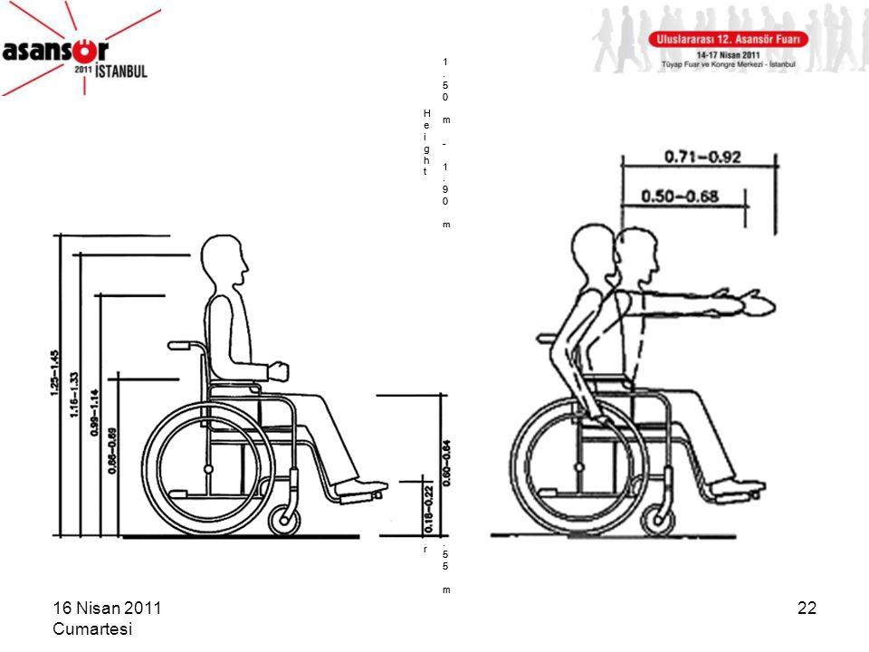 16 Nisan 2011 Cumartesi 22 HeightHeight 1.50 m - 1.90 m1.50 m - 1.90 m EyeEye 1.40 m - 1.75 m1.40 m - 1.75 m ShoulderShoulder 1.20 m - 1.55 m1.20 m -