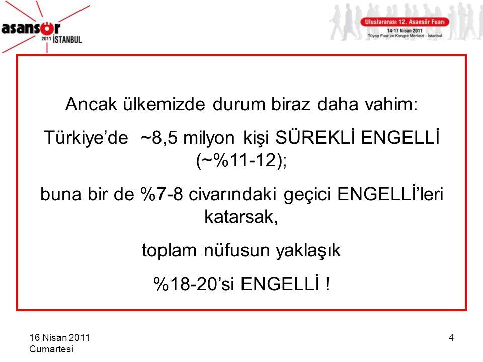16 Nisan 2011 Cumartesi 4 Ancak ülkemizde durum biraz daha vahim: Türkiye'de ~8,5 milyon kişi SÜREKLİ ENGELLİ (~%11-12); buna bir de %7-8 civarındaki