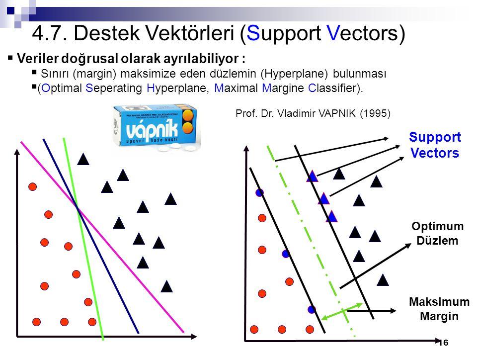16 4.7. Destek Vektörleri (Support Vectors)  Veriler doğrusal olarak ayrılabiliyor :  Sınırı (margin) maksimize eden düzlemin (Hyperplane) bulunması