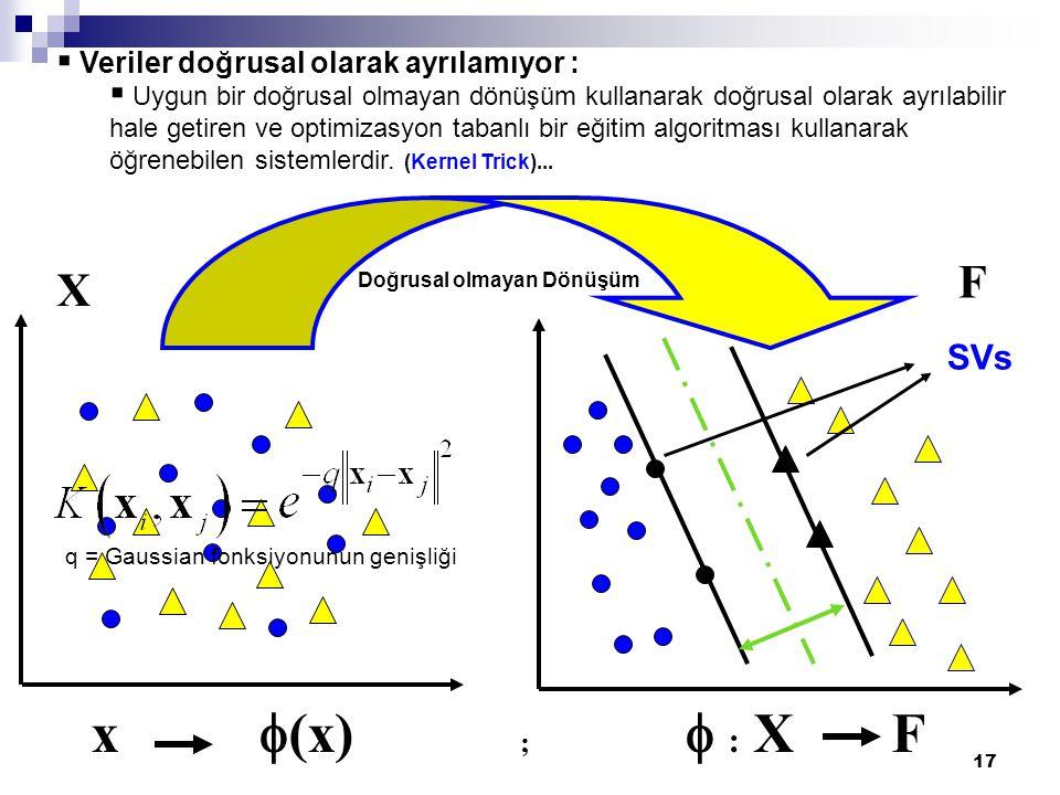 17 x  (x) ;  : X F X F Doğrusal olmayan Dönüşüm SVs  Veriler doğrusal olarak ayrılamıyor :  Uygun bir doğrusal olmayan dönüşüm kullanarak doğrusal olarak ayrılabilir hale getiren ve optimizasyon tabanlı bir eğitim algoritması kullanarak öğrenebilen sistemlerdir.