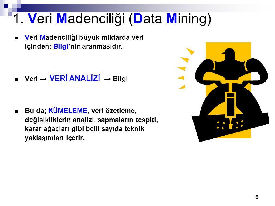 3 1. Veri Madenciliği (Data Mining) Veri Madenciliği büyük miktarda veri içinden; Bilgi'nin aranmasıdır. Veri → → Bilgi Bu da; KÜMELEME, veri özetleme