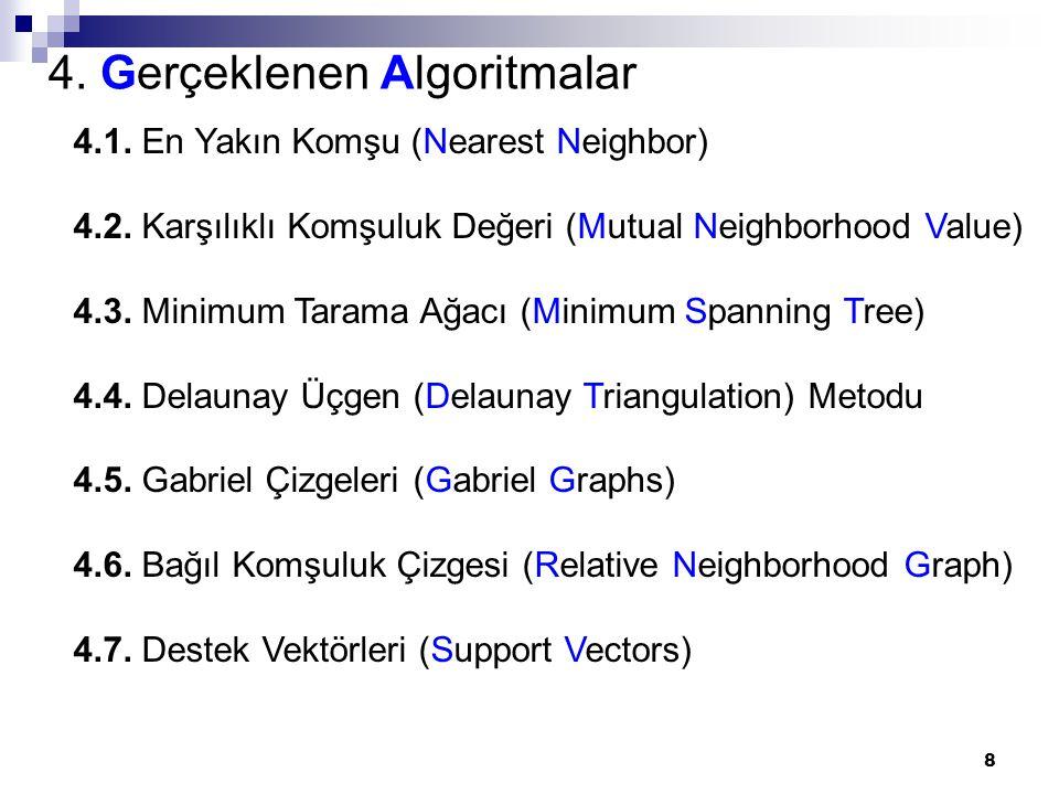 8 4. Gerçeklenen Algoritmalar 4.1. En Yakın Komşu (Nearest Neighbor) 4.2. Karşılıklı Komşuluk Değeri (Mutual Neighborhood Value) 4.3. Minimum Tarama A