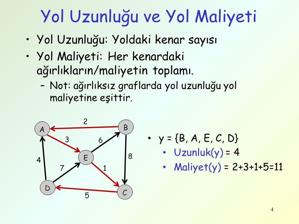 En Kısa Yol Problemi G = (D, K) grafı verilsin ve s başlangıç düğümünden V düğümüne giden en az maliyetli yol bulma.