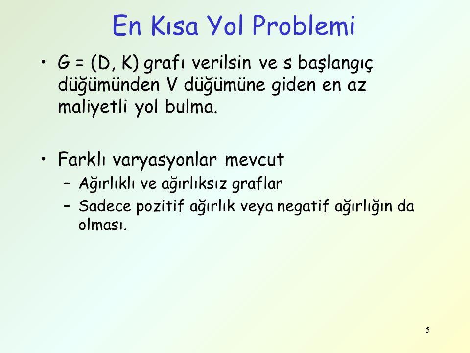 En Kısa Yol Problemi G = (D, K) grafı verilsin ve s başlangıç düğümünden V düğümüne giden en az maliyetli yol bulma. Farklı varyasyonlar mevcut –Ağırl
