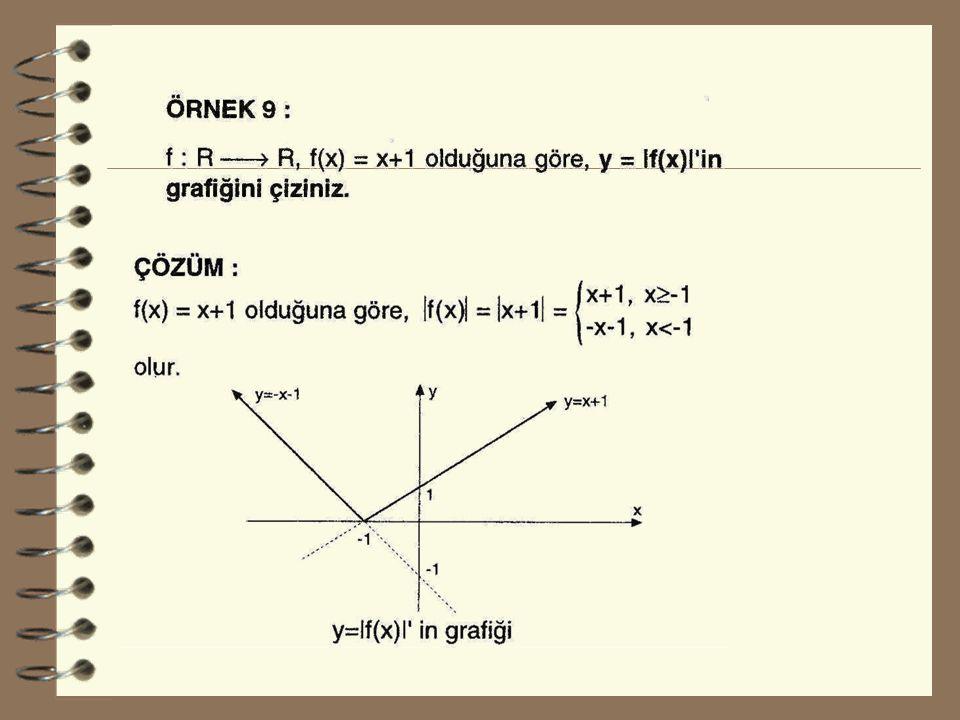 C.MUTLAK DEĞER FONKSİYONU f: A  B fonksiyonu reel bir fonksiyon olsun.