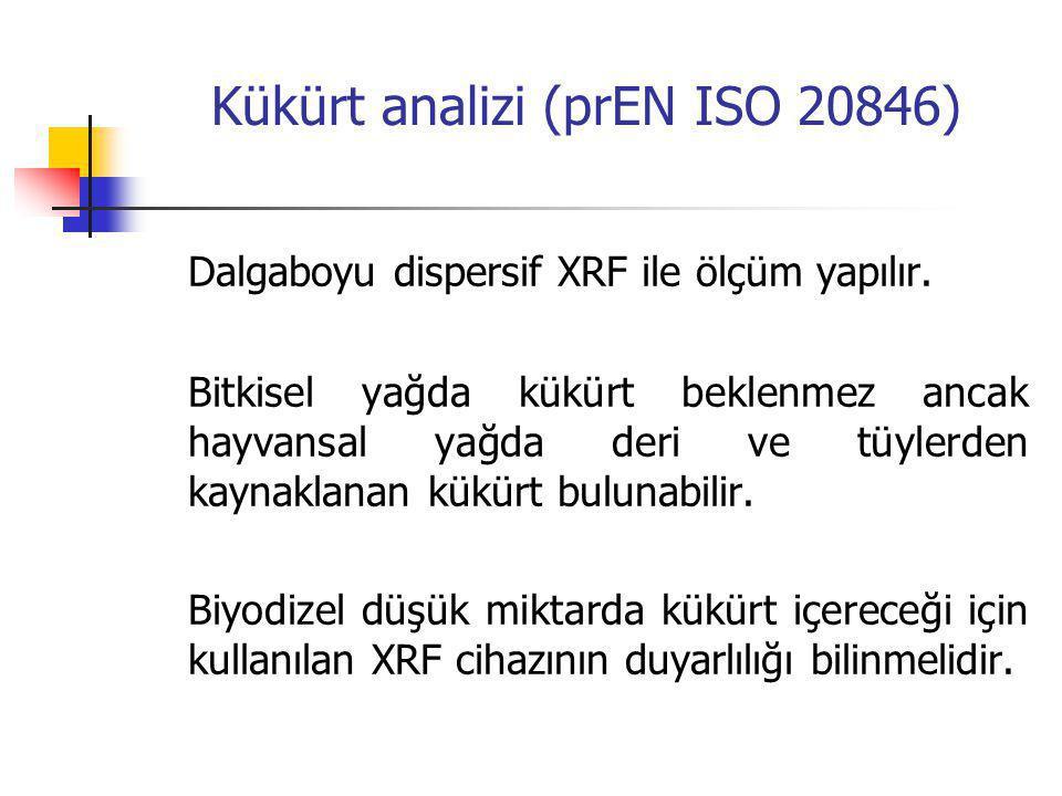 Kükürt analizi (prEN ISO 20846) Dalgaboyu dispersif XRF ile ölçüm yapılır. Bitkisel yağda kükürt beklenmez ancak hayvansal yağda deri ve tüylerden kay