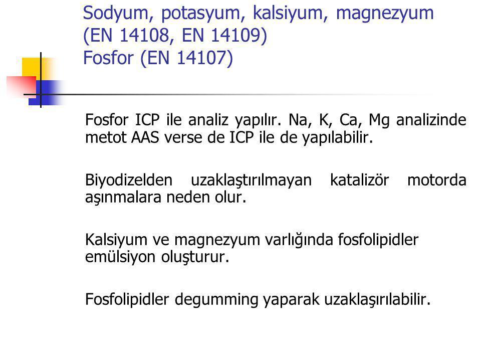 Sodyum, potasyum, kalsiyum, magnezyum (EN 14108, EN 14109) Fosfor (EN 14107) Fosfor ICP ile analiz yapılır. Na, K, Ca, Mg analizinde metot AAS verse d