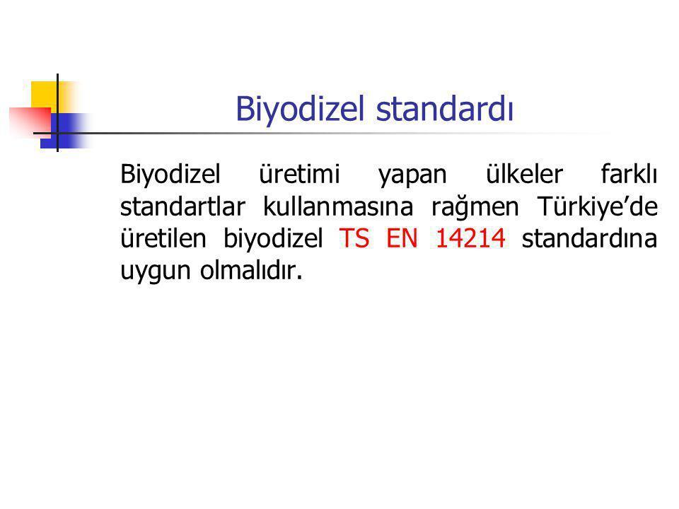 ÖzellikBirimEn azEn çokTest Metodu Ester içeriği% (m/m)96.5-EN 14103 Yoğunluk, 15  C kg/m 3 860900EN ISO 12185 Kinamatik viskozite, 40  C mm 2 /s3.505.00EN ISO 3104 Parlama Noktası CC 120-PrEN ISO 3679 Kükürt içeriğimg/kg-10prEN ISO 20846 Karbon kalıntı% (m/m)-0.30EN ISO 10370 Setan sayısı51-EN ISO 5165 Sülfat kül içeriği% (m/m)-0.02ISO 3987 Su içeriğimg/kg-500EN ISO 12937 Toplam kirlilikmg/kg-24EN 12662 Bakır şerit korozyonu-1EN ISO 2160 Oksidasyon kararlılığı 110  C Saat6.0-EN 14112 Asit değerimg KOH/g-0.5EN 14104 Üyot değerig iyot/100 g-120EN 14111 Linolenik asit metil esteri% (m/m)-12EN 14103 Yüksek doymamış (≥4 çift bağ)% (m/m)-1 Metanol içeriği% (m/m)-0.20EN 14110 Monogliserid içeriği% (m/m)-0.80EN 14105 Digliserid içeriği% (m/m)-0.20EN 14105 Trigliserid içeriği% (m/m)-0.20EN 14105 Serbest gliserol% (m/m)-0.02EN 14105 Toplam gliserol% (m/m)-0.25EN 14105 Grup I Metalleri (Na+K) Grup II Metalleri (Ca+Mg) mg/kg-5.0 EN 14108 EN 14109 Fosfor içeriğimg/kg-10EN 14107 TS EN 14214