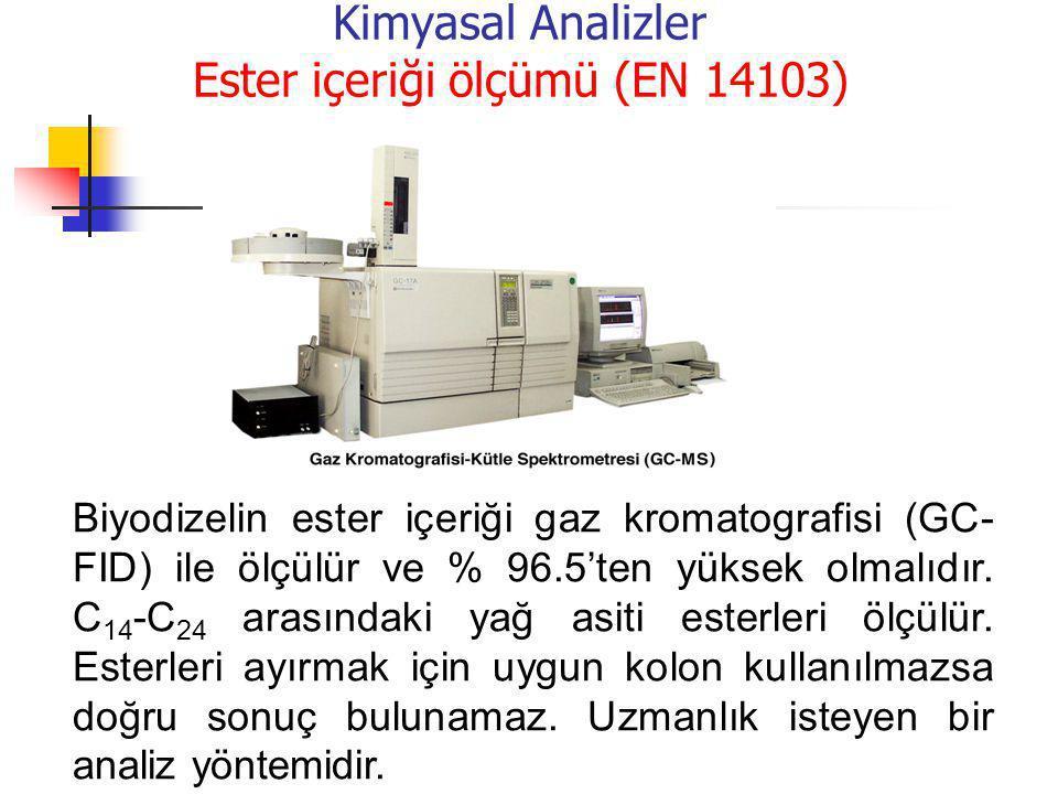 Kimyasal Analizler Ester içeriği ölçümü (EN 14103) Biyodizelin ester içeriği gaz kromatografisi (GC- FID) ile ölçülür ve % 96.5'ten yüksek olmalıdır.