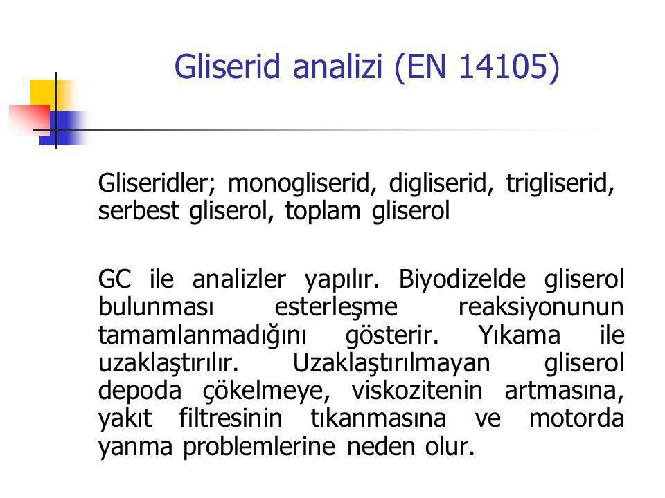 Gliserid analizi (EN 14105) Gliseridler; monogliserid, digliserid, trigliserid, serbest gliserol, toplam gliserol GC ile analizler yapılır. Biyodizeld