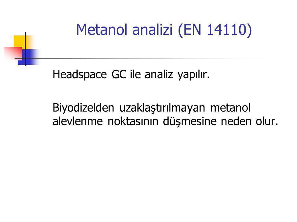Metanol analizi (EN 14110) Headspace GC ile analiz yapılır. Biyodizelden uzaklaştırılmayan metanol alevlenme noktasının düşmesine neden olur.