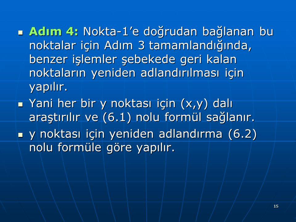 15 Adım 4: Nokta-1'e doğrudan bağlanan bu noktalar için Adım 3 tamamlandığında, benzer işlemler şebekede geri kalan noktaların yeniden adlandırılması
