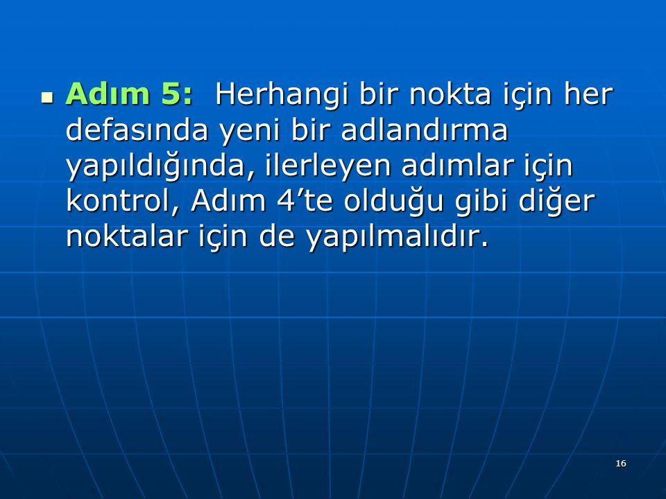 16 Adım 5: Herhangi bir nokta için her defasında yeni bir adlandırma yapıldığında, ilerleyen adımlar için kontrol, Adım 4'te olduğu gibi diğer noktala