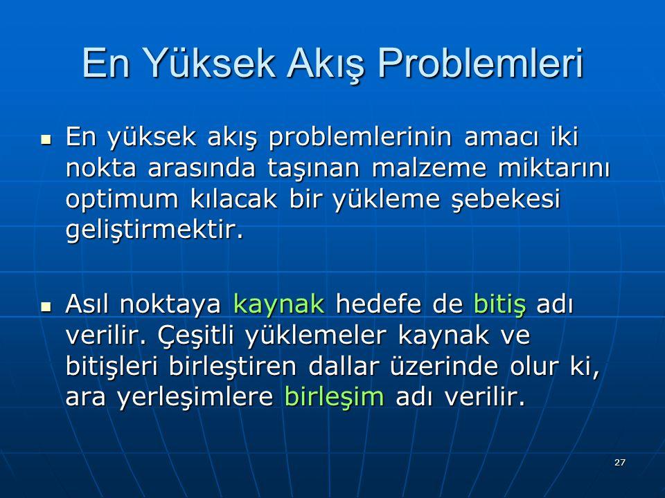 27 En Yüksek Akış Problemleri En yüksek akış problemlerinin amacı iki nokta arasında taşınan malzeme miktarını optimum kılacak bir yükleme şebekesi ge