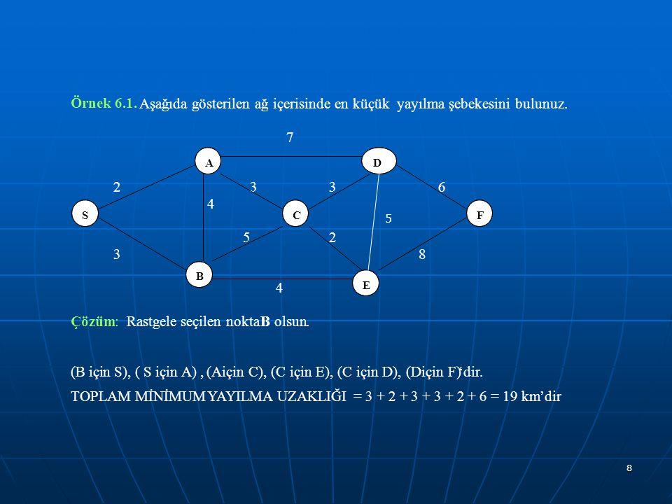 29 Örnek: A, kaynak noktasından D bitiş noktasına gönderilen malzemeler aşağıdaki şebekede yer alan bilgilere göre gönderilmektedir.