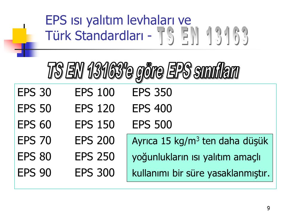 20 EPS ısı yalıtım levhaları ve Türk Standardları - Yoğun.Isı iletk.Yoğun.Isı iletk.