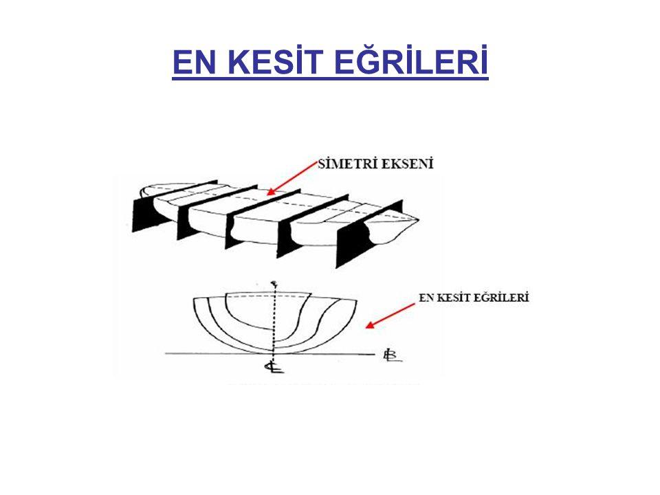 POSTA KESİTLERİNİN ÇİZİMİ Dikey doğrultuda orta eksen (center line ) çizilir.