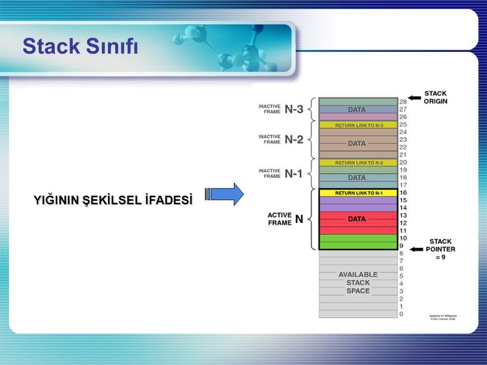 Stack Sınıfı Programla açısından STACK Yazılım açısından bakıldığı zaman stack;  Üst seviye programlama metodudur.