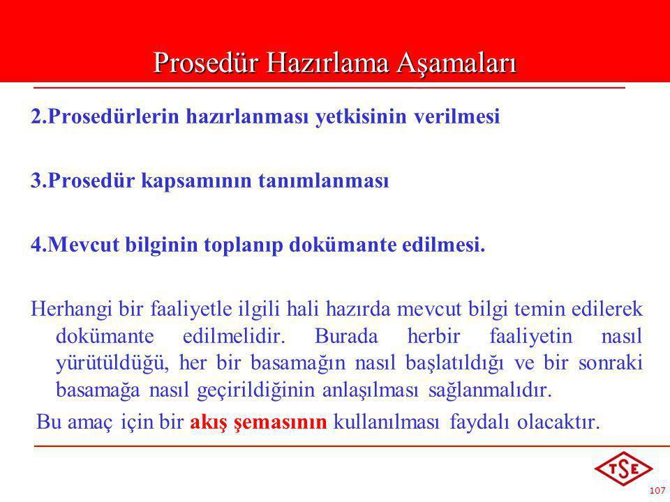 107 2.Prosedürlerin hazırlanması yetkisinin verilmesi 3.Prosedür kapsamının tanımlanması 4.Mevcut bilginin toplanıp dokümante edilmesi. Herhangi bir f