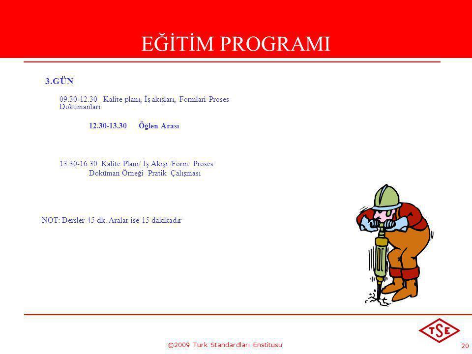 20 ©2009 Türk Standardları Enstitüsü EĞİTİM PROGRAMI 3.GÜN 09.30-12.30 Kalite planı, İş akışları, Formlari Proses Dokümanları 12.30-13.30 Öğlen Arası