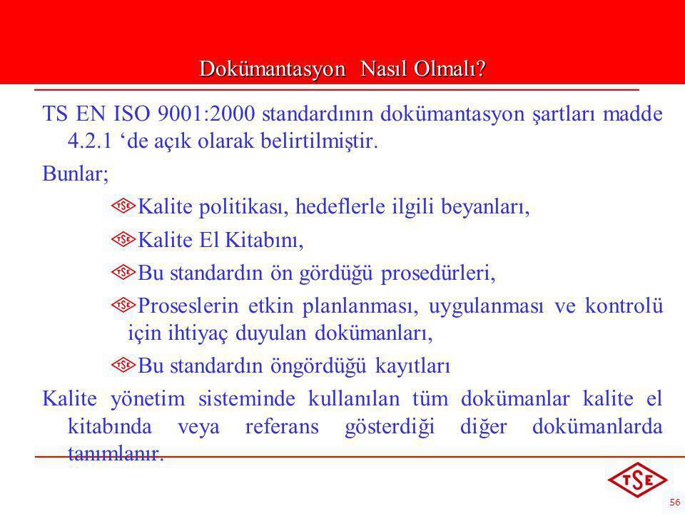 56 TS EN ISO 9001:2000 standardının dokümantasyon şartları madde 4.2.1 'de açık olarak belirtilmiştir. Bunlar; Kalite politikası, hedeflerle ilgili be