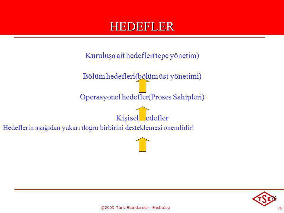 76 ©2009 Türk Standardları Enstitüsü 76HEDEFLER Kuruluşa ait hedefler(tepe yönetim) Bölüm hedefleri(bölüm üst yönetimi) Operasyonel hedefler(Proses Sa