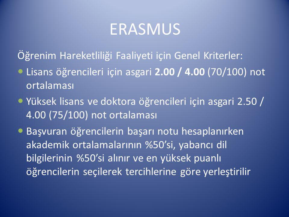 ERASMUS & MEVLANA Değişim Programları Öğrencilerimiz Erasmus ve Mevlana değişim programlarına başvurarak gerekli şartları sağladıktan sonra anlaşmamız