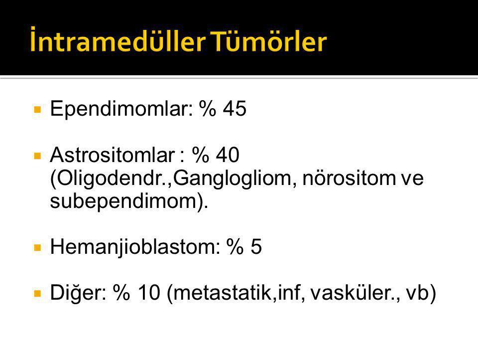  Ependimomlar: % 45  Astrositomlar : % 40 (Oligodendr.,Ganglogliom, nörositom ve subependimom).