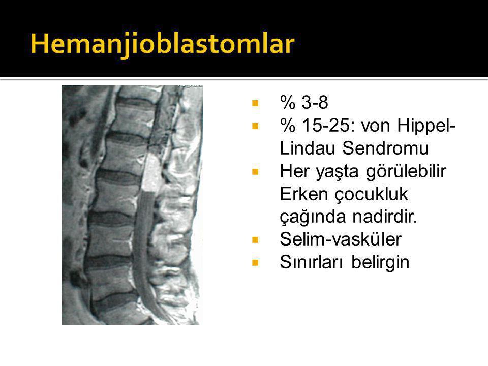  % 3-8  % 15-25: von Hippel- Lindau Sendromu  Her yaşta görülebilir Erken çocukluk çağında nadirdir.