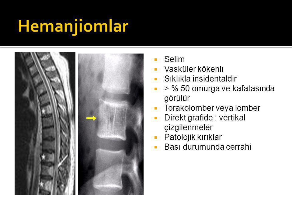  Selim  Vasküler kökenli  Sıklıkla insidentaldir  > % 50 omurga ve kafatasında görülür  Torakolomber veya lomber  Direkt grafide : vertikal çizgilenmeler  Patolojik kırıklar  Bası durumunda cerrahi