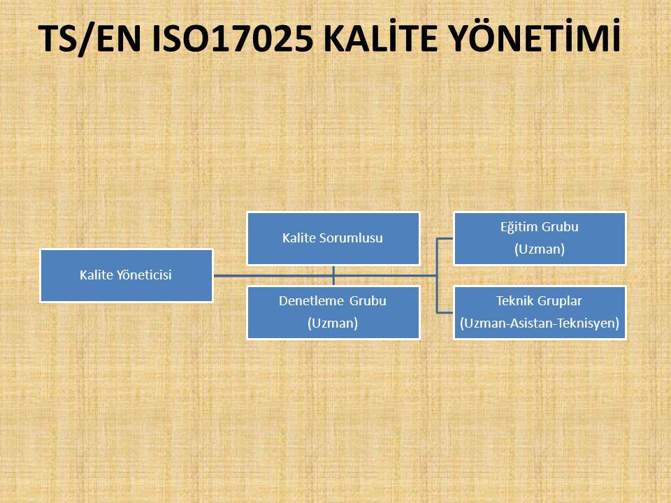 Kalite Yöneticisi Eğitim Grubu (Uzman) Teknik Gruplar (Uzman-Asistan-Teknisyen) Kalite Sorumlusu Denetleme Grubu (Uzman) TS/EN ISO17025 KALİTE YÖNETİM