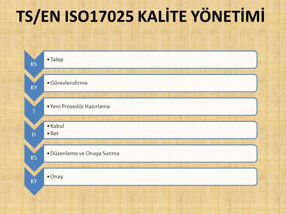 TS/EN ISO17025 KALİTE YÖNETİMİ KS Talep KY Görevlendirme T Yeni Prosedür Hazırlama D Kabul Ret KS Düzenleme ve Onaya Sunma KY Onay