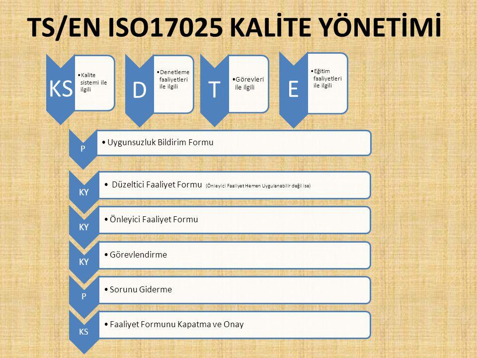 TS/EN ISO17025 KALİTE YÖNETİMİ KS Kalite sistemi ile ilgili D Denetleme faaliyetleri ile ilgili T Görevleri ile ilgili E Eğitim faaliyetleri ile ilgil
