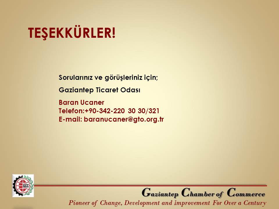 TEŞEKKÜRLER! Sorularınız ve görüşleriniz için; Gaziantep Ticaret Odası Baran Ucaner Telefon:+90-342-220 30 30/321 E-mail: baranucaner@gto.org.tr