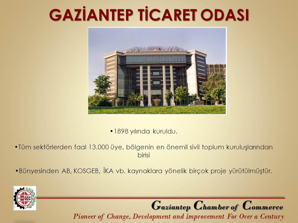 GAZİANTEP TİCARET ODASI 1898 yılında kuruldu. Tüm sektörlerden faal 13.000 üye, bölgenin en önemli sivil toplum kuruluşlarından birisi Bünyesinden AB,