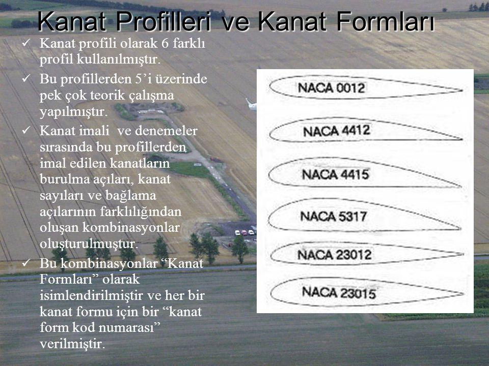 Kanat Profilleri ve Kanat Formları Kanat profili olarak 6 farklı profil kullanılmıştır. Bu profillerden 5'i üzerinde pek çok teorik çalışma yapılmıştı