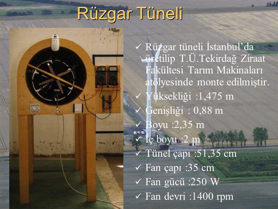 Rüzgar Tüneli Rüzgar tüneli İstanbul'da üretilip T.Ü.Tekirdağ Ziraat Fakültesi Tarım Makinaları atölyesinde monte edilmiştir. Yüksekliği :1,475 m Geni