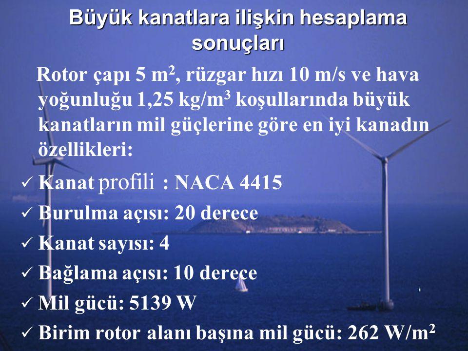 Büyük kanatlara ilişkin hesaplama sonuçları Rotor çapı 5 m 2, rüzgar hızı 10 m/s ve hava yoğunluğu 1,25 kg/m 3 koşullarında büyük kanatların mil güçle