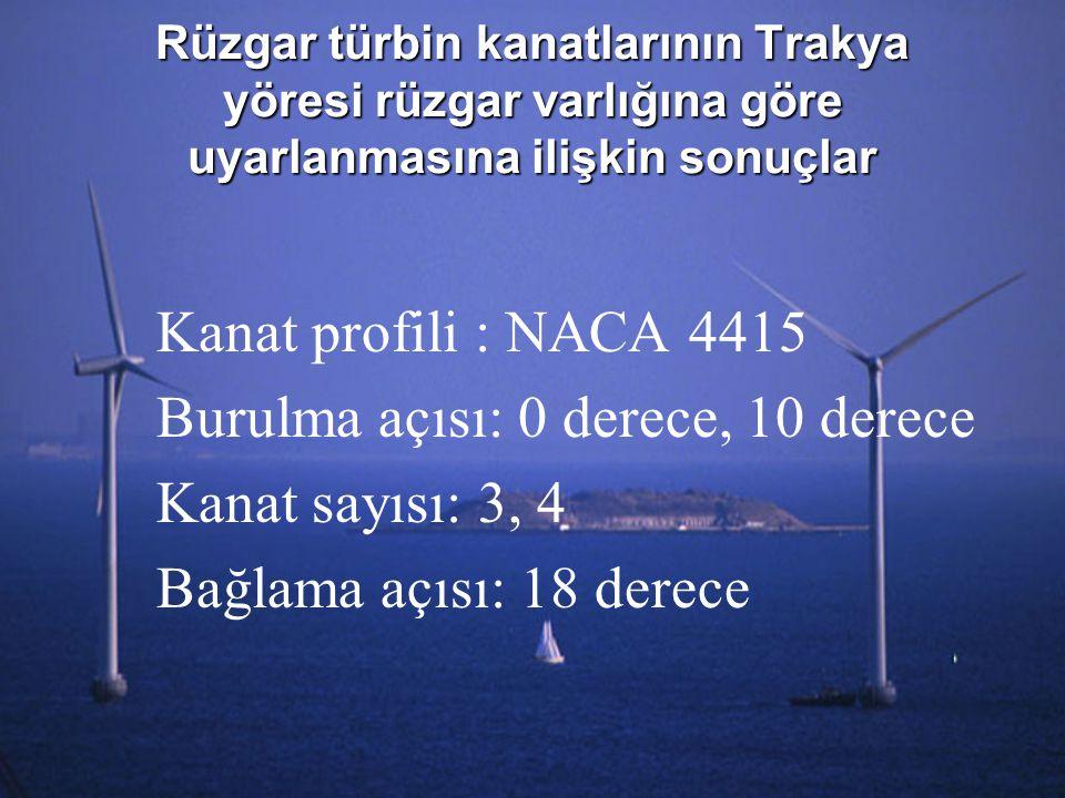 Rüzgar türbin kanatlarının Trakya yöresi rüzgar varlığına göre uyarlanmasına ilişkin sonuçlar Kanat profili : NACA 4415 Burulma açısı: 0 derece, 10 de