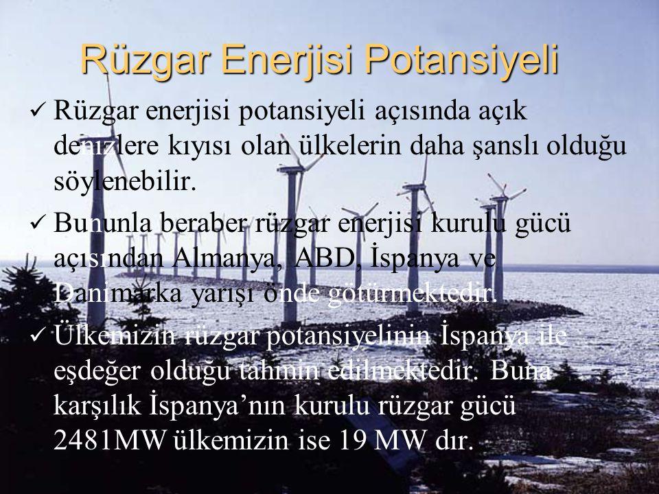 Rüzgar Enerjisi Potansiyeli Rüzgar enerjisi potansiyeli açısında açık denizlere kıyısı olan ülkelerin daha şanslı olduğu söylenebilir. Bununla beraber
