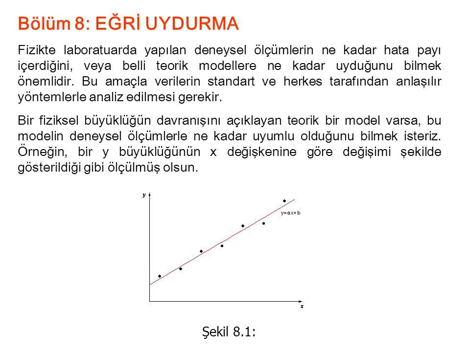 Bölüm 8: EĞRİ UYDURMA Fizikte laboratuarda yapılan deneysel ölçümlerin ne kadar hata payı içerdiğini, veya belli teorik modellere ne kadar uyduğunu bi