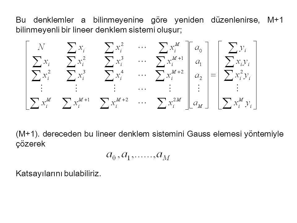 Bu denklemler a bilinmeyenine göre yeniden düzenlenirse, M+1 bilinmeyenli bir lineer denklem sistemi oluşur; (M+1). dereceden bu lineer denklem sistem