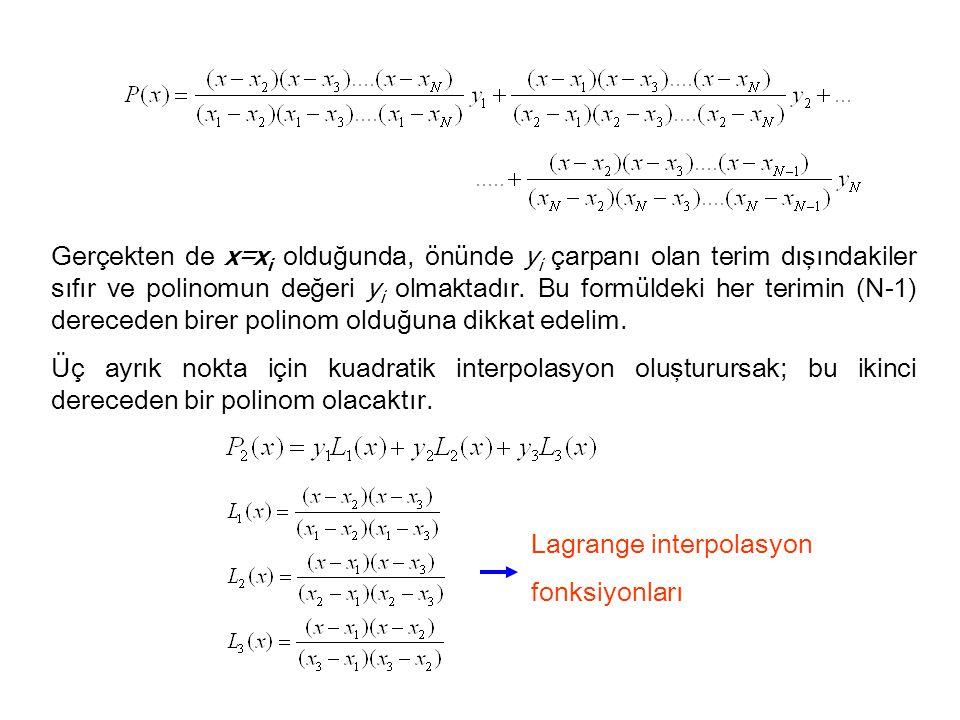 Gerçekten de x=x i olduğunda, önünde y i çarpanı olan terim dışındakiler sıfır ve polinomun değeri y i olmaktadır. Bu formüldeki her terimin (N-1) der