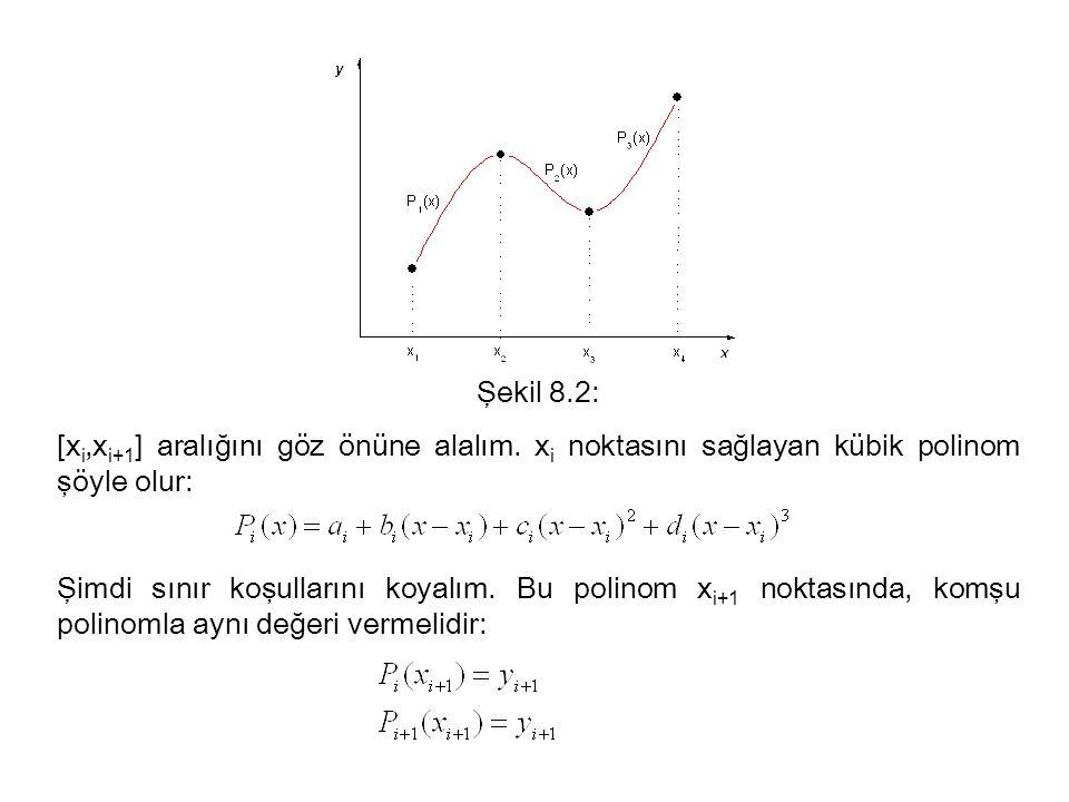 Şekil 8.2: [x i,x i+1 ] aralığını göz önüne alalım. x i noktasını sağlayan kübik polinom şöyle olur: Şimdi sınır koşullarını koyalım. Bu polinom x i+1