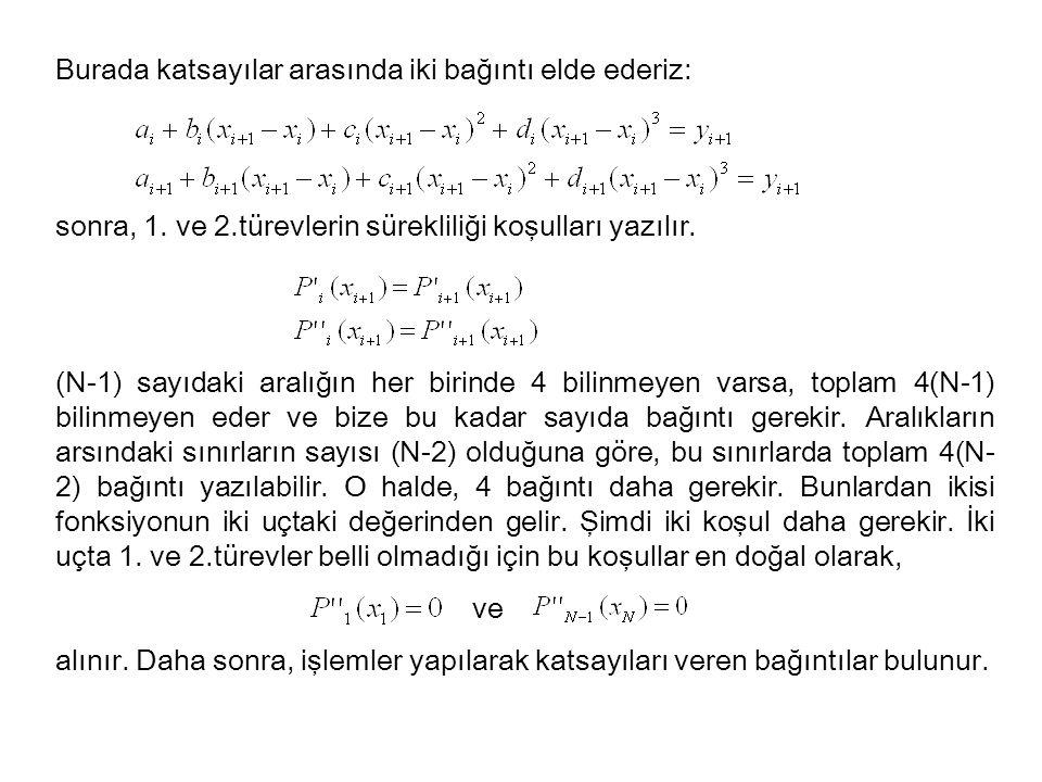 Burada katsayılar arasında iki bağıntı elde ederiz: sonra, 1. ve 2.türevlerin sürekliliği koşulları yazılır. (N-1) sayıdaki aralığın her birinde 4 bil